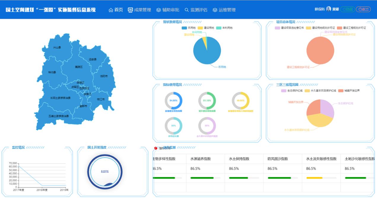 国土空间规划实施监督信息管理云平台