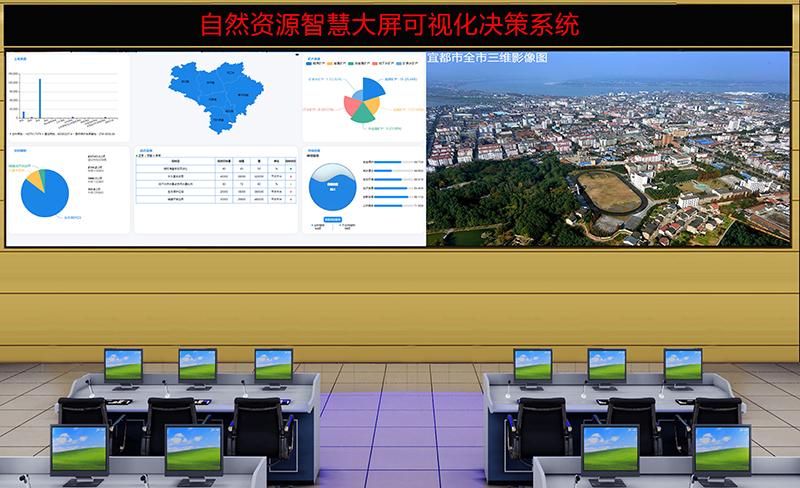 自然资源智慧大屏可视化决策系统